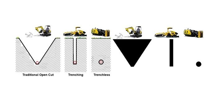 Graving Trenching Trenchless 2